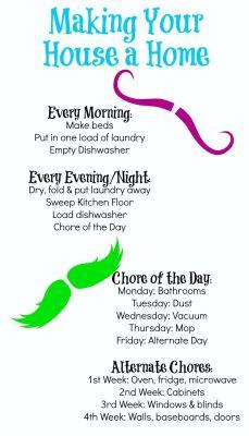 chores for blog